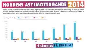 asylmottagande_2014